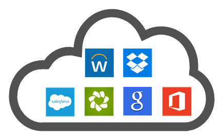 wizlynx group | Cloud Sicherheit